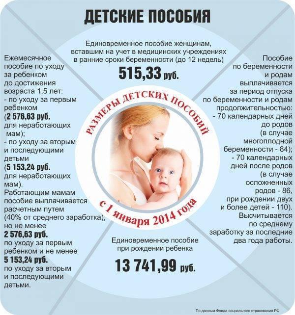 Какие выплаты за 3 ребенка в 2021 году, что положено от государства за рождение третьего ребенка