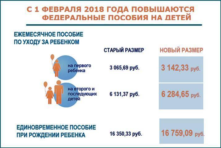Какие будут выплаты на третьего ребенка с 2021 года
