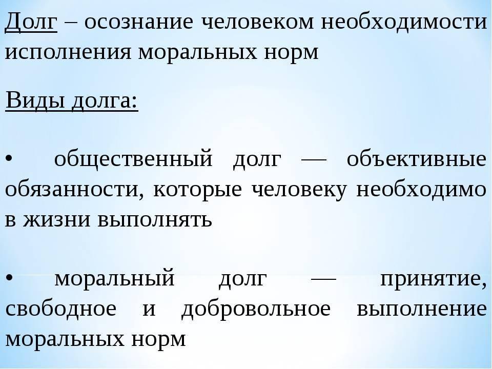 Долг / ebitda