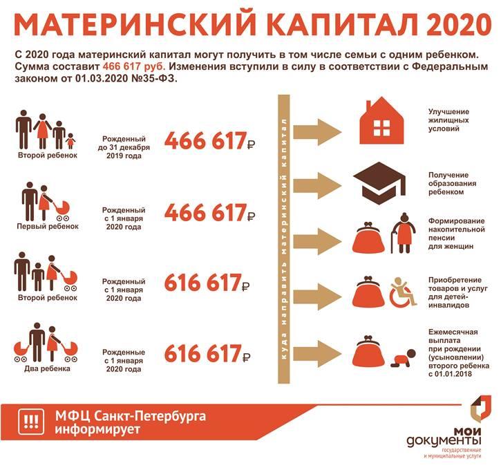 Дают ли миллион за третьего ребенка в 2021 году в россии?