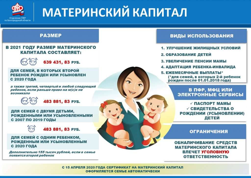 Льготы и пособия при рождении третьего ребенка в 2020 году   bankstoday