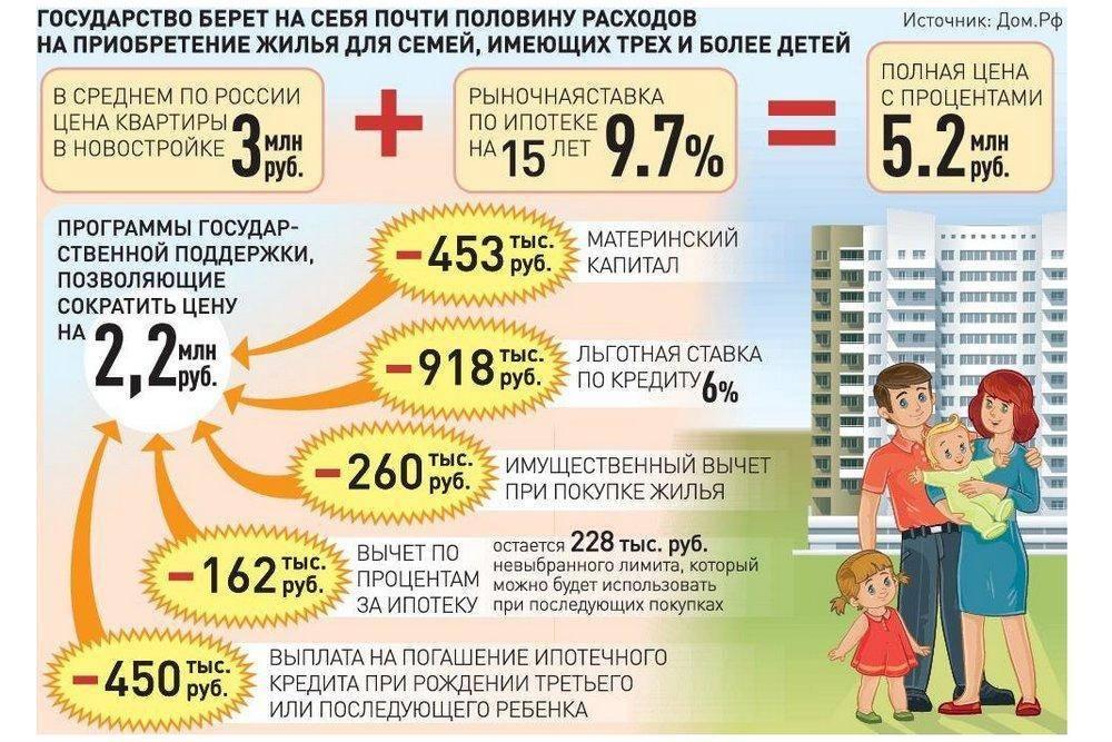 Ежемесячные выплаты на третьего ребенка до 3 лет в 2020 году: размер выплат, перечень документов