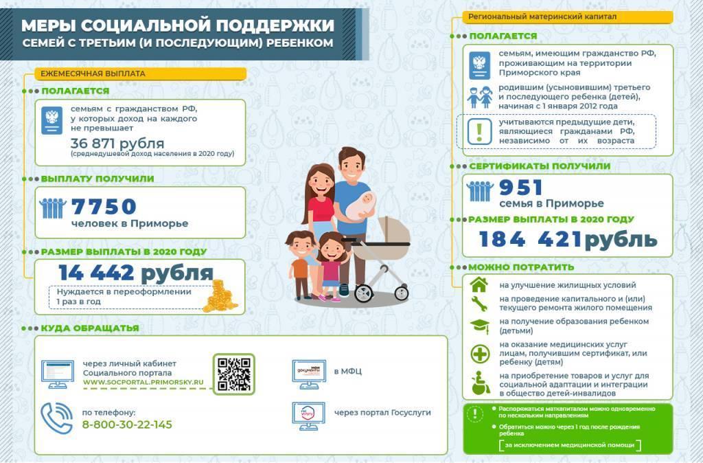 Как получить 100000 рублей за 3 ребенка в 2021 году