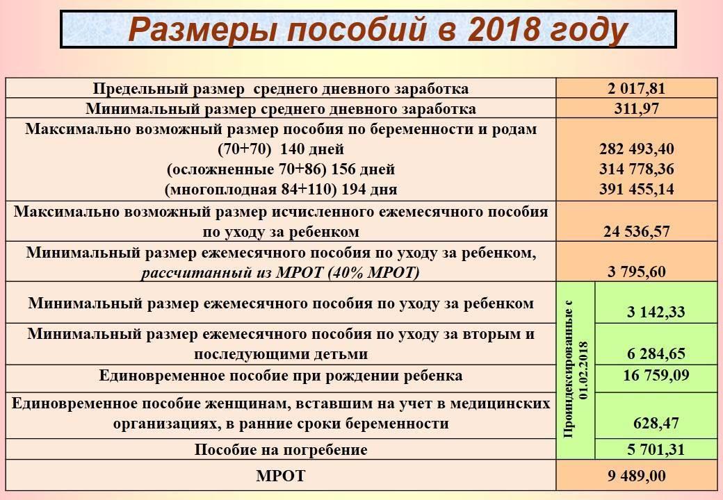 Путинские выплаты на третьего ребенка в 2021 году: новый размер ежемесячного пособия и суммы по регионам (таблица), последние изменения