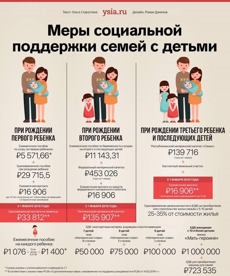 Что дают за третьего ребенка в 2021 году: выплаты, пособия, маткапитал